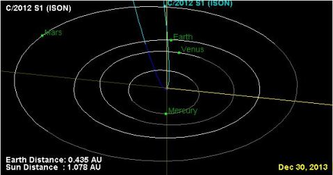 comet ison update june 2013 and the bible